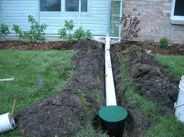 secureturf blog standing or pooling water in your yard. Black Bedroom Furniture Sets. Home Design Ideas